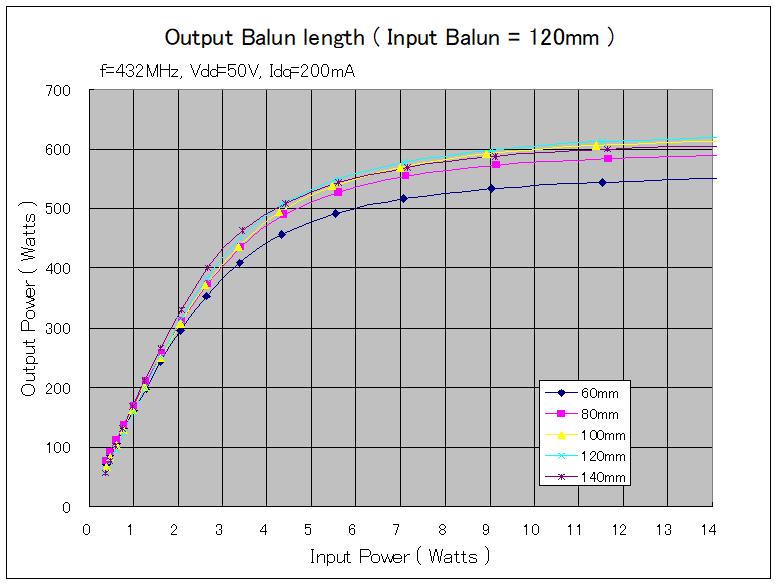 output_balun.png